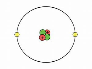 The WikiPremed MCAT Course Image Archive - Helium atom model
