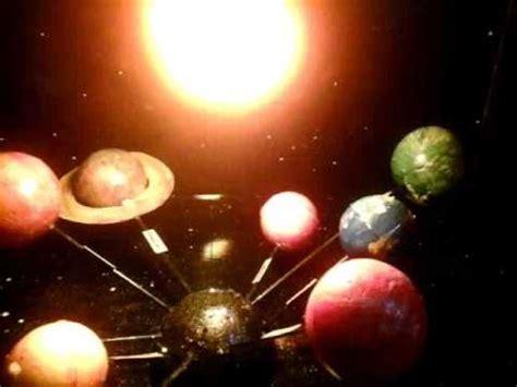 sistema solar giratorio materiales y procedimiento