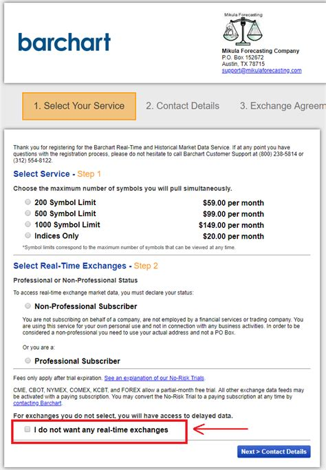barchartcom real time signup mikula forecasting service