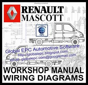Renault Clio 1 5 Dci Workshop Wiring Diagram