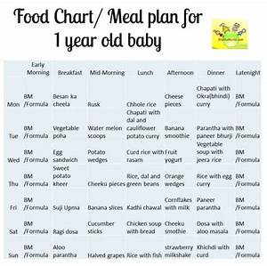 Diet Chart For 23 Year Old 12 Month Baby Food Chart Indian Meal Plan For 1 Year Old