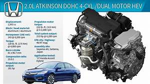 2017 Wards 10 Best Engines Winner  Honda Accord 2 0l I Two