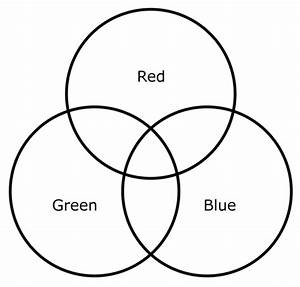 Colors Venn Diagram Quiz