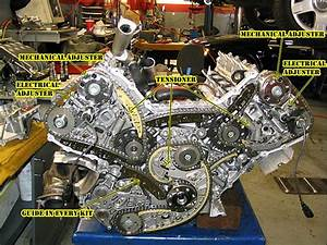 Timing Chain Vs Cambelt