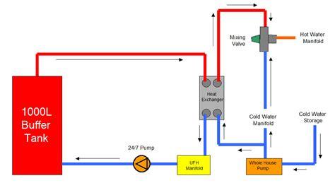 mixing valve piping diagram wiring diagram
