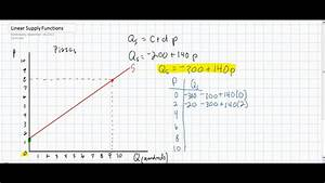 Linear Supply Equations - Part 2