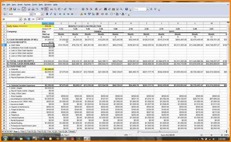 weekly cash flow forecast spreadsheet spreadsheet downloa