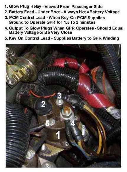Glow Plug Relay Wiring Diagram Ford Truck Enthusiasts Forums