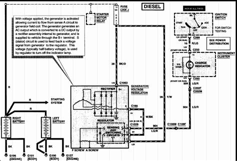 wiring diagram      powerstroke