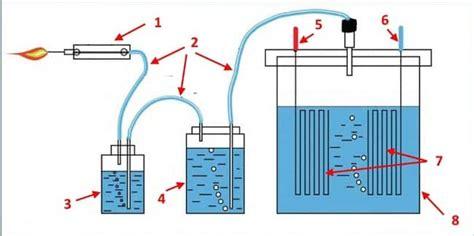 Генератор водорода принцип работы преимущества водородного генератора ооо нпф мета хром