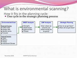 environmental scanning ppt With environmental scan template