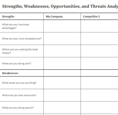 business swot analysis chart  excel templates