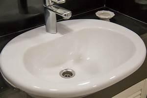Waschbecken Für Küche : waschbecken f r bad und k che die bestseller ~ Lizthompson.info Haus und Dekorationen