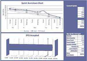 excel spreadsheet for hyperproductive scrum teams With scrum burndown chart excel template