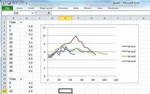 Plotting Multiple Series In A Line Graph In Excel With