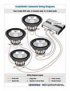Crutchfield Car Stereo Subwoofer Wiring Diagram : subwoofer wiring diagrams music car audio subwoofer ~ A.2002-acura-tl-radio.info Haus und Dekorationen
