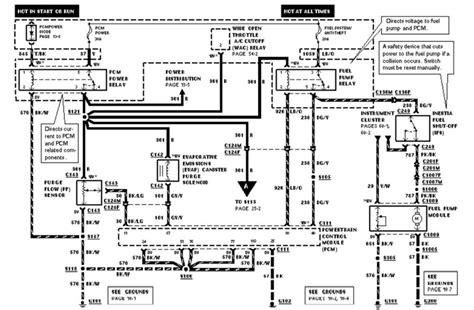 Ford Ranger Wiring Harness Diagram Elvenlabs Trend