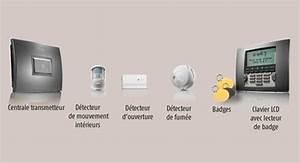 Alarme Maison Sans Fil Somfy : alarmes maison sans fils somfy lyon storema ~ Dailycaller-alerts.com Idées de Décoration