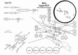 Bsa Super Ten And Regulator  U2013 Northwest Airguns