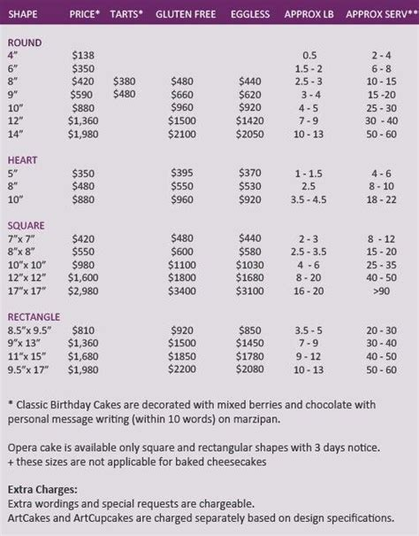cake pricing ideas  pinterest cake serving