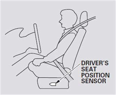 airbag deployment 2001 ford crown victoria seat position control additional information about your airbags driver and passenger safety honda fit 2001 2008