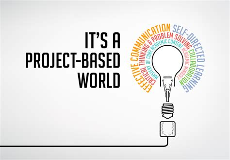 It's A Projectbased World A Thought Leadership Campaign. Sample Contract For Partnership Template. Samples Of A Resumes Template. Successful College Application Essays Template. Personal Loan Amortization Calculator Template. Time In And Time Out Sheet Template. Scientific Background For Powerpoint Template. Sample Resume Real Estate Agent Template. Goal Tracker Template