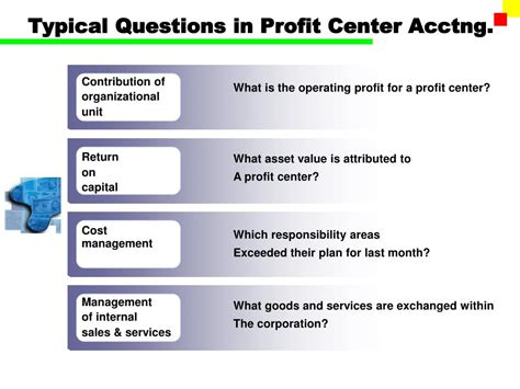 profit center accounting powerpoint