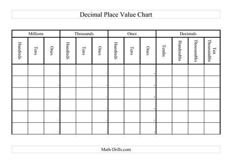 decimal place value grid ks2 place value charts whole
