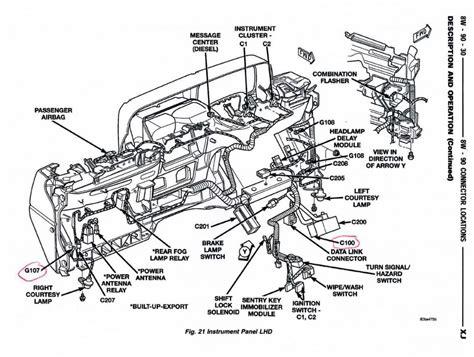 jeep tj dash wiring diagram diagrams 2000