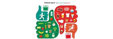 Diabetes type 1 voeding