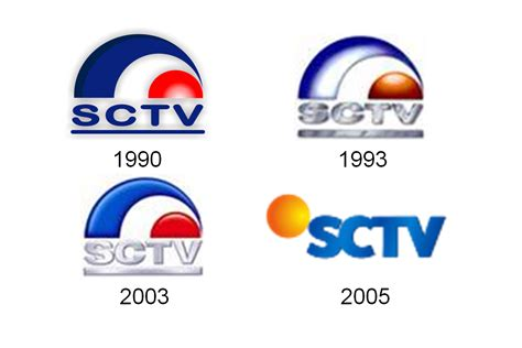 Also known as surya citra televisi, sctv produces and airs local. SCTV | Blogtainment
