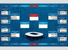Eurocopa 2016 Así quedan los cuartos de final de la