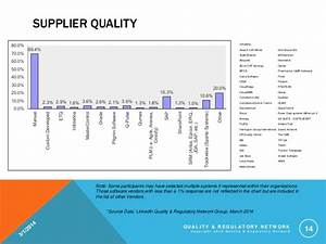 quality management system vendor software system use With ensur document control software