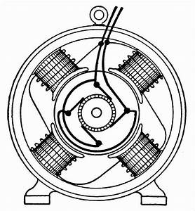 Dc Shunt Motor