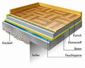 Estrichaufbau Mit Fußbodenheizung : schwimmender estrich pn estriche ~ Michelbontemps.com Haus und Dekorationen