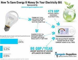 Simple Ways To Reduce Electricity Bills