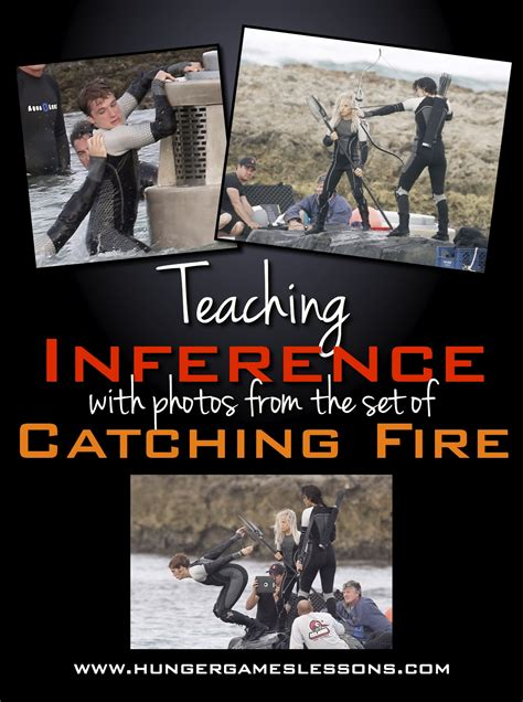 Hunger Games Lessons Use Catching Fire Set Photos To Teach Inference