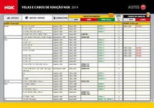 1995 honda accord lx tabela de aplicação ngk 2014 velas e cabos de ignição