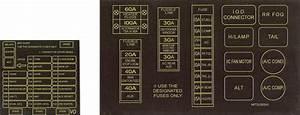 Mk2 Fuse Box Info