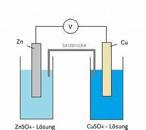 Galvanisches Element Spannung Berechnen : galvanische zelle aufbau funktionsweise mit bild ~ Themetempest.com Abrechnung
