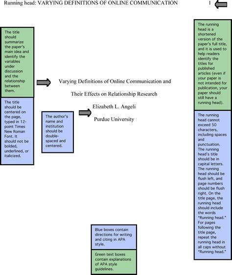 Sample Paper Apa Format Title Page Healthcare Management