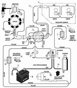 scotts riding lawn mower wiring diagram cub cadet switch With ignition switch wiring diagram