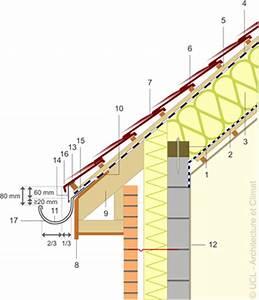 Proteger Le Bas Des Murs Exterieurs : concevoir le raccord entre le bas du versant isol et le mur d tail technique toiture volet ~ Dode.kayakingforconservation.com Idées de Décoration