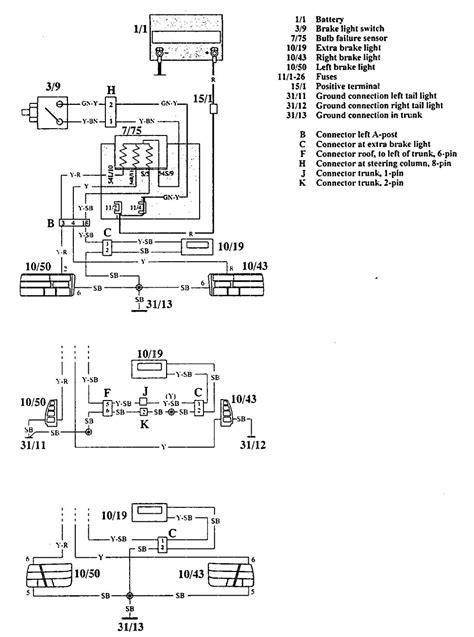 volvo 940 fuse box diagram 26 wiring diagram images