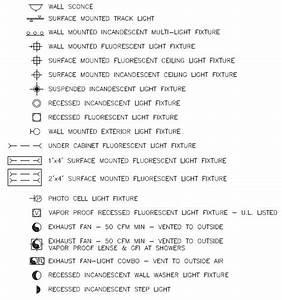 Autocad Electrical Symbols