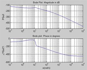 Using Matlab For Electric Circuits