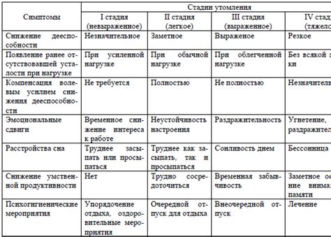 таблица функциональные обязанности контрактной службы контрактного управляющего