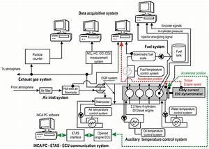 gasoline engine diagram my wiring diagram With search engine marketing diagram