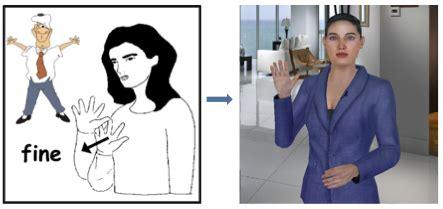 avatars  american sign language affective social
