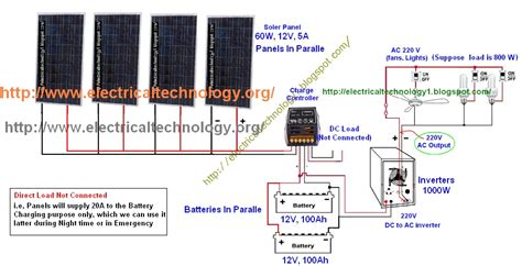 12v solar panel wiring diagram wiring diagram and